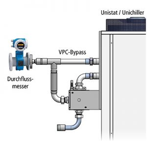 flow-measurement-and-control