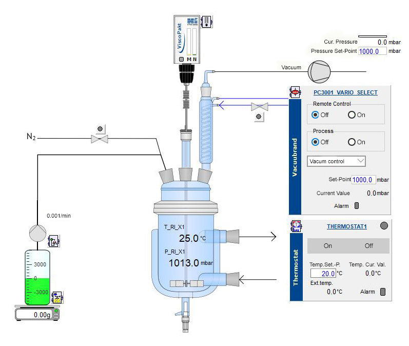 Illustration of a distillation in LabVision, with integrated vacuum pumping unit